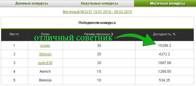 vigral_konkurs_forex