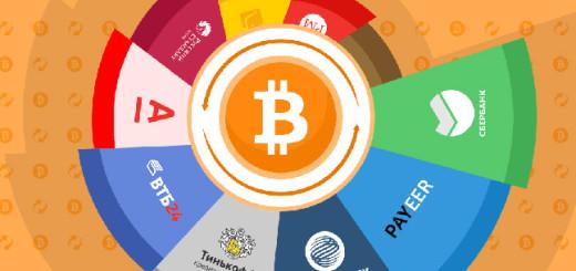 Заработать биткоины без вложений автоматически