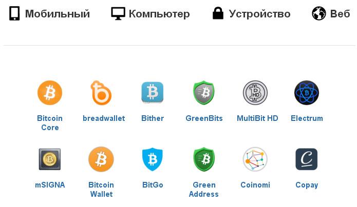 посмотреть все оффлайн кошельки биткоин