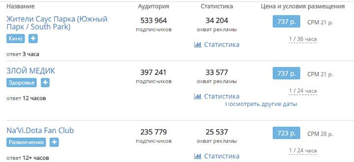 zarabotok_na_reklame_vkontakte