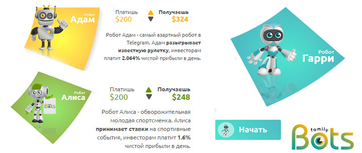 Bots Family - высокодоходный инвестиционный проект