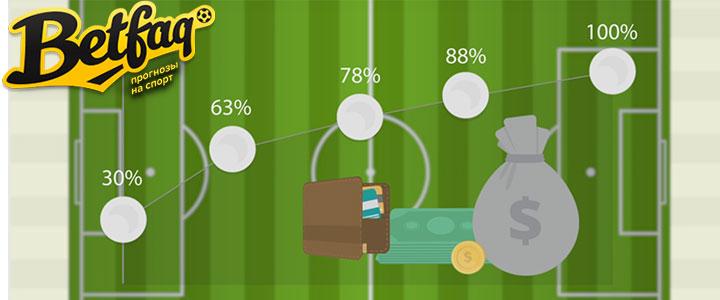 betfaq - лучшие платные прогнозы на спорт (футбол и теннис)