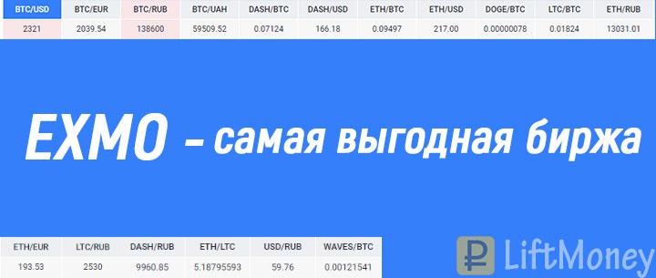 EXMO - лучшая биржа криптовалют