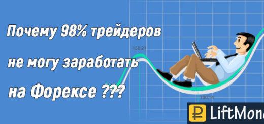 Брокеры форекс с конкурсами демо недельными currency exchange rates forex quotes