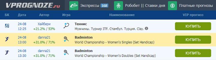 vprognoze на теннис