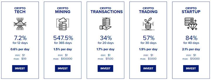 crypto investments тарифные планы