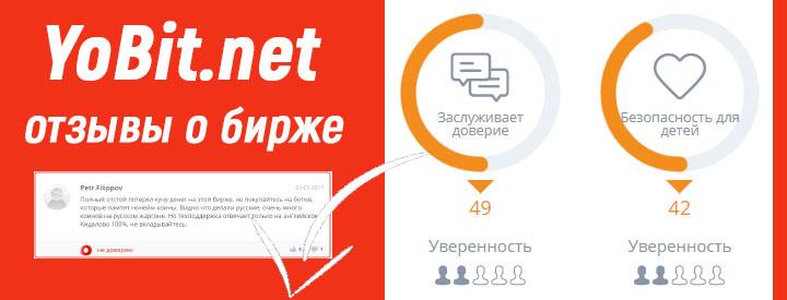 yobit.net отзывы о бирже криптовалют