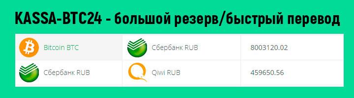 kassa-btc24 - обменник биткоинов на qiwi
