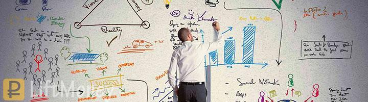 создание собственного бизнеса или инвестирование в проекты
