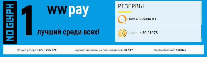 wwpay - лучший обменник биткоинов на рубли и киви