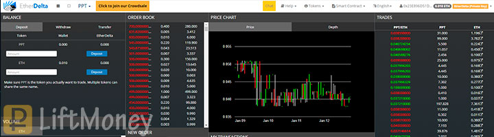 etherdelta биржа криптовалют на эфире