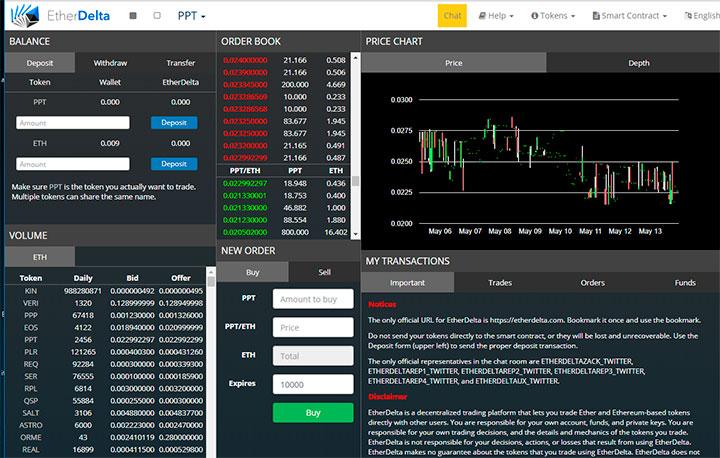 etherdelta обзор биржи криптовалют 2018