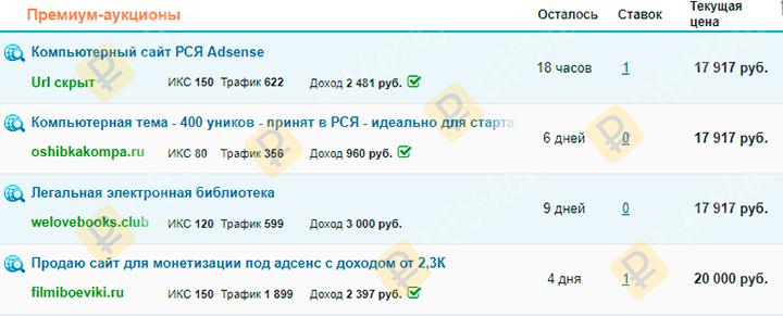 teldedi - аукцион продажи сайтов по параметрам
