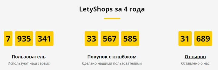 letyshops - самый популярный сервис кэшбэка в россии